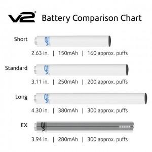 v2-ecig-battery-comparison-chart
